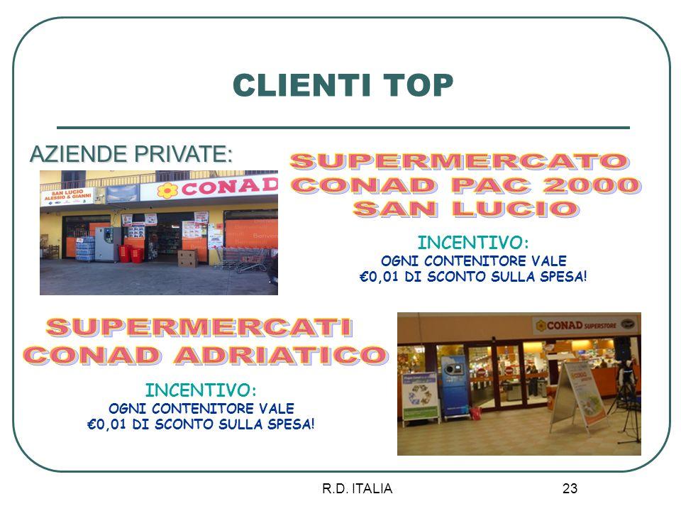 SUPERMERCATO CONAD PAC 2000 SAN LUCIO SUPERMERCATI CONAD ADRIATICO