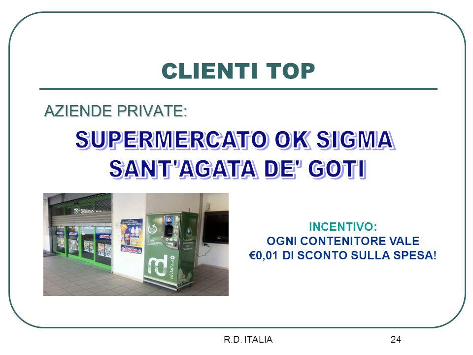 CLIENTI TOP SUPERMERCATO OK SIGMA SANT AGATA DE GOTI AZIENDE PRIVATE: