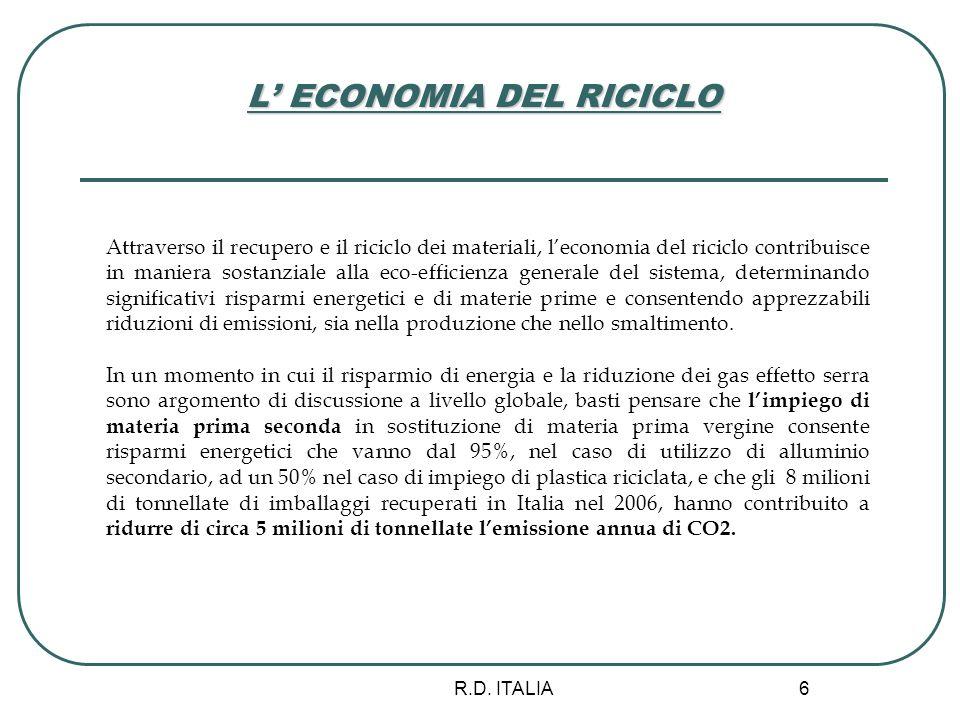 L' ECONOMIA DEL RICICLO