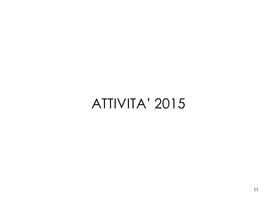 ATTIVITA' 2015 11