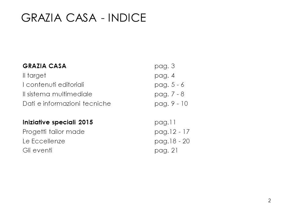GRAZIA CASA - INDICE GRAZIA CASA pag. 3 Il target pag. 4