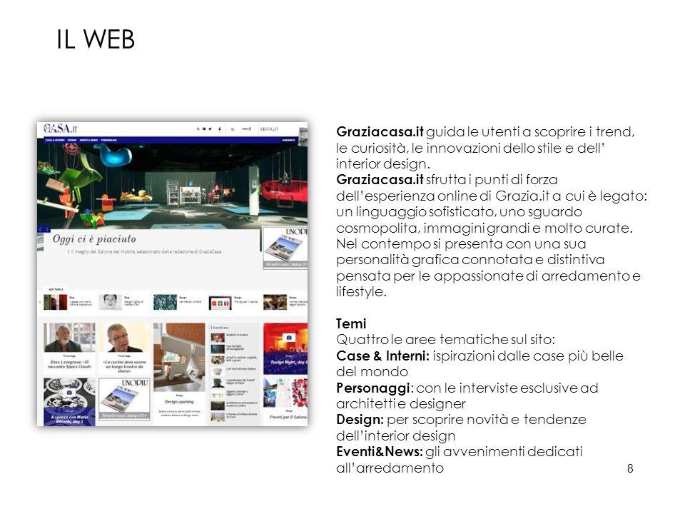 IL WEB Graziacasa.it guida le utenti a scoprire i trend, le curiosità, le innovazioni dello stile e dell' interior design.