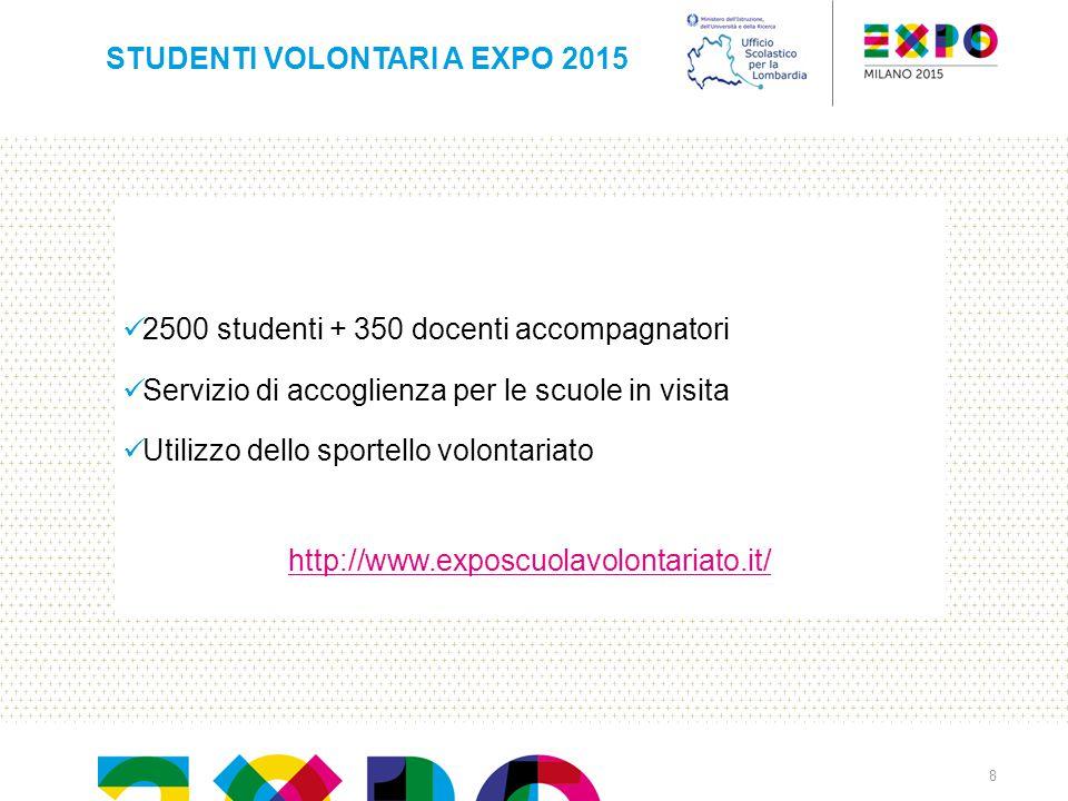 STUDENTI VOLONTARI A EXPO 2015