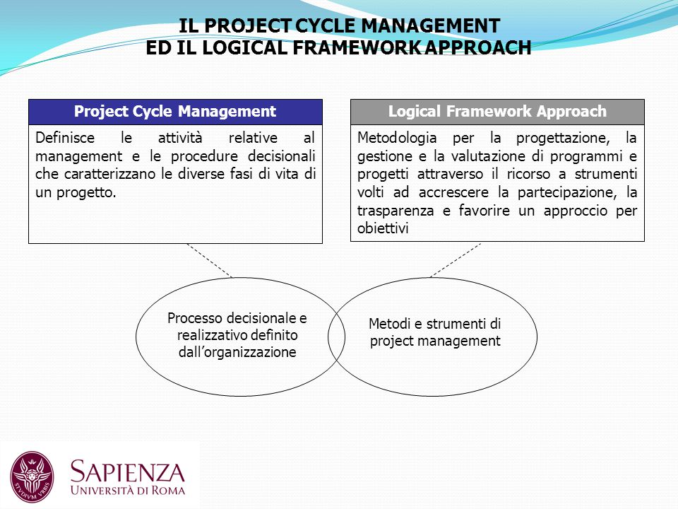 IL PROJECT CYCLE MANAGEMENT ED IL LOGICAL FRAMEWORK APPROACH