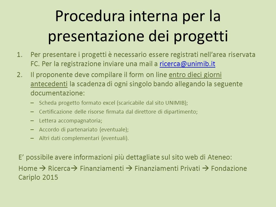 Procedura interna per la presentazione dei progetti