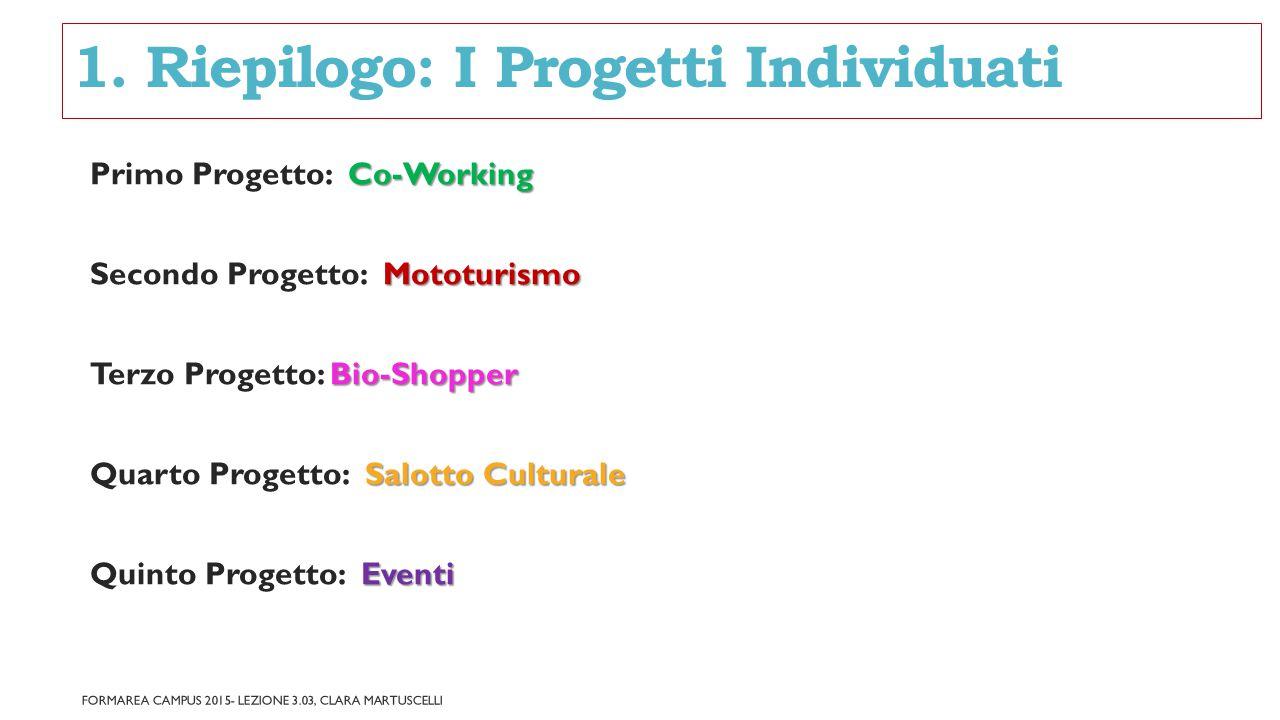 1. Riepilogo: I Progetti Individuati