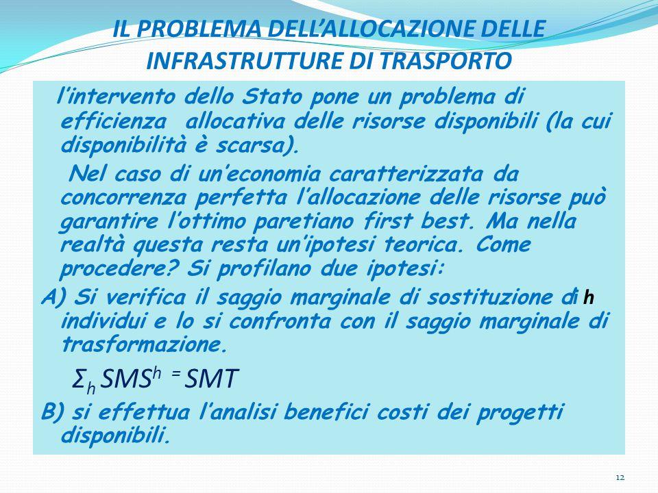 IL PROBLEMA DELL'ALLOCAZIONE DELLE INFRASTRUTTURE DI TRASPORTO