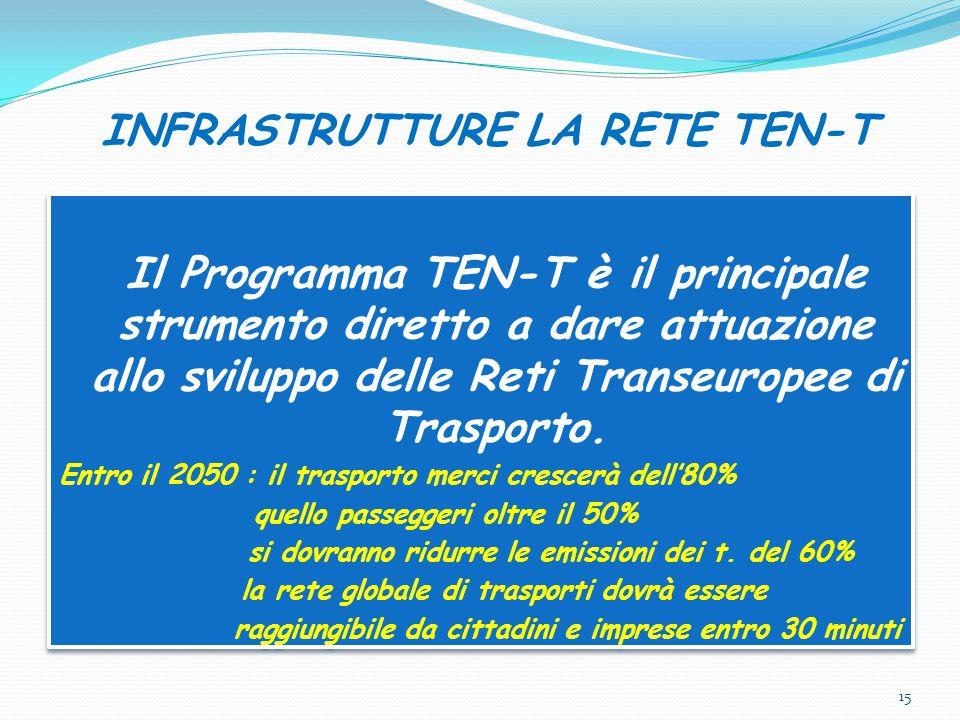 INFRASTRUTTURE LA RETE TEN-T
