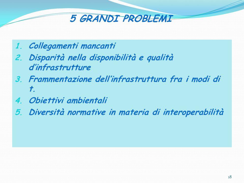 5 GRANDI PROBLEMI Collegamenti mancanti