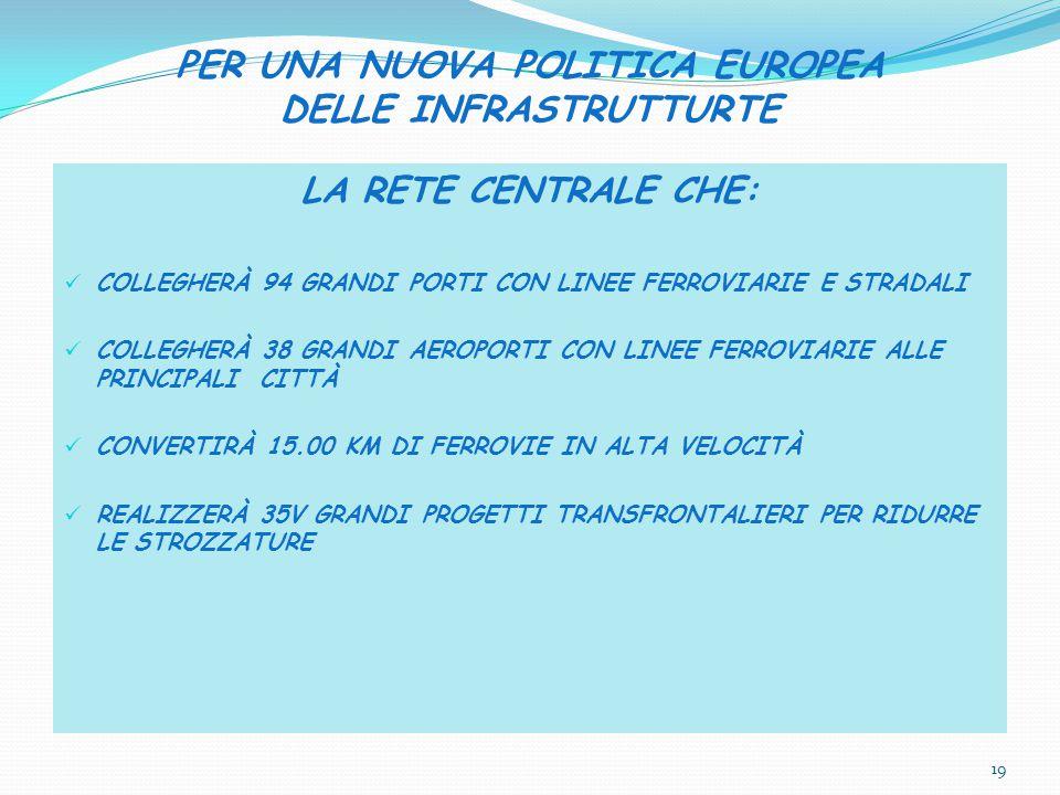 PER UNA NUOVA POLITICA EUROPEA DELLE INFRASTRUTTURTE