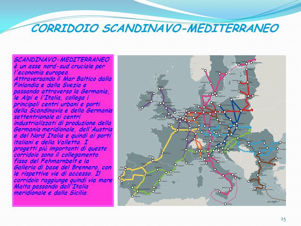 CORRIDOIO SCANDINAVO-MEDITERRANEO