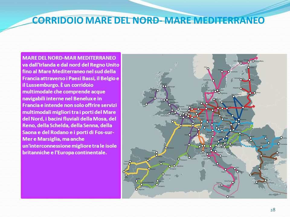 CORRIDOIO MARE DEL NORD- MARE MEDITERRANEO