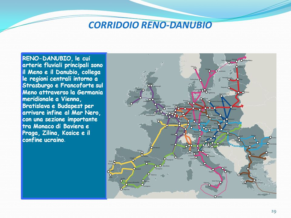 CORRIDOIO RENO-DANUBIO