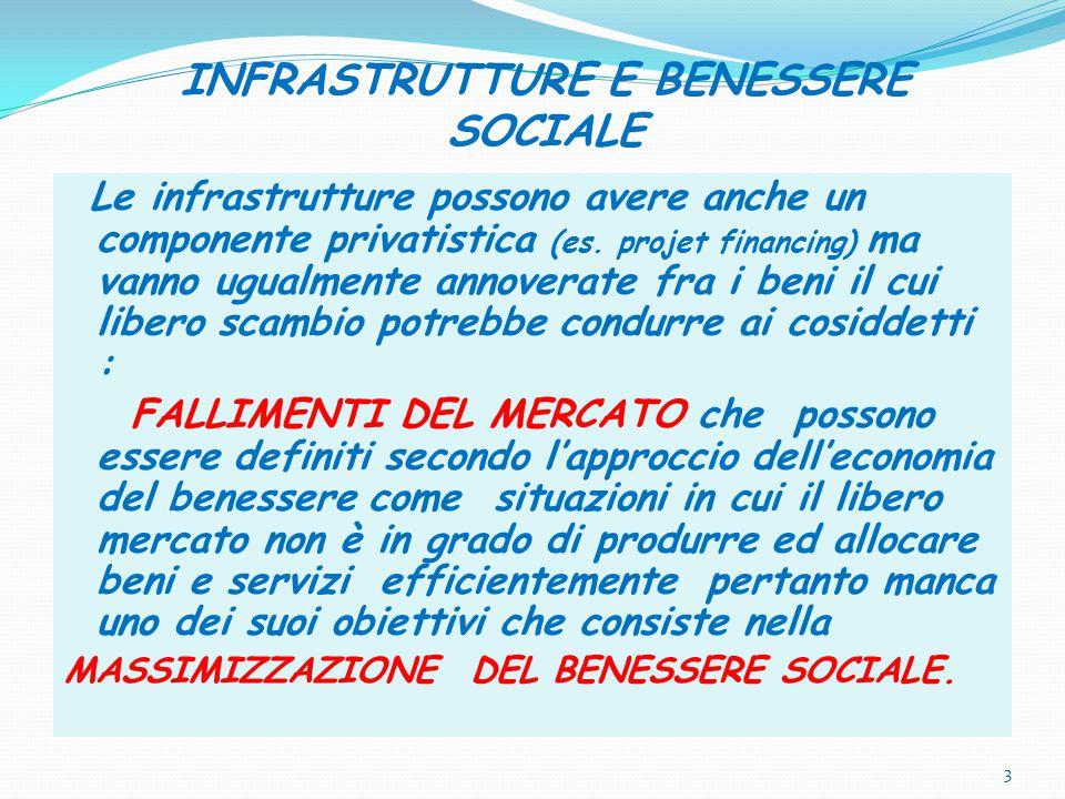 INFRASTRUTTURE E BENESSERE SOCIALE