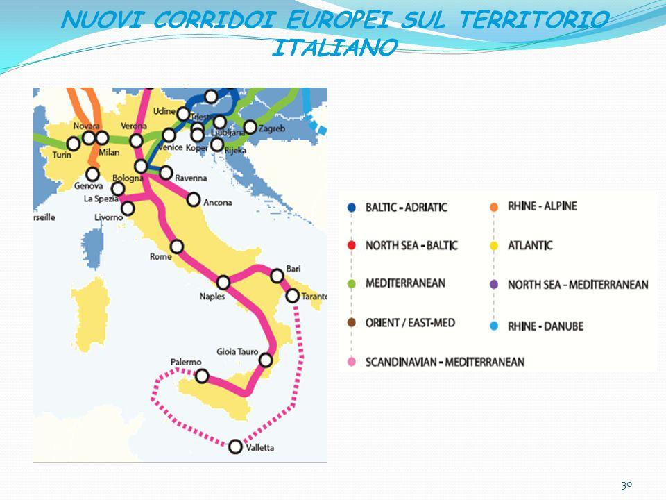 NUOVI CORRIDOI EUROPEI SUL TERRITORIO ITALIANO