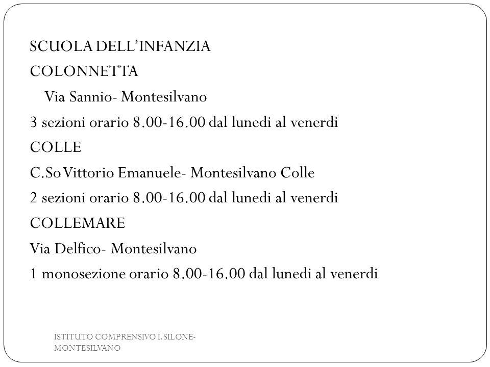 SCUOLA DELL'INFANZIA COLONNETTA Via Sannio- Montesilvano 3 sezioni orario 8.00-16.00 dal lunedi al venerdi COLLE C.So Vittorio Emanuele- Montesilvano Colle 2 sezioni orario 8.00-16.00 dal lunedi al venerdi COLLEMARE Via Delfico- Montesilvano 1 monosezione orario 8.00-16.00 dal lunedi al venerdi