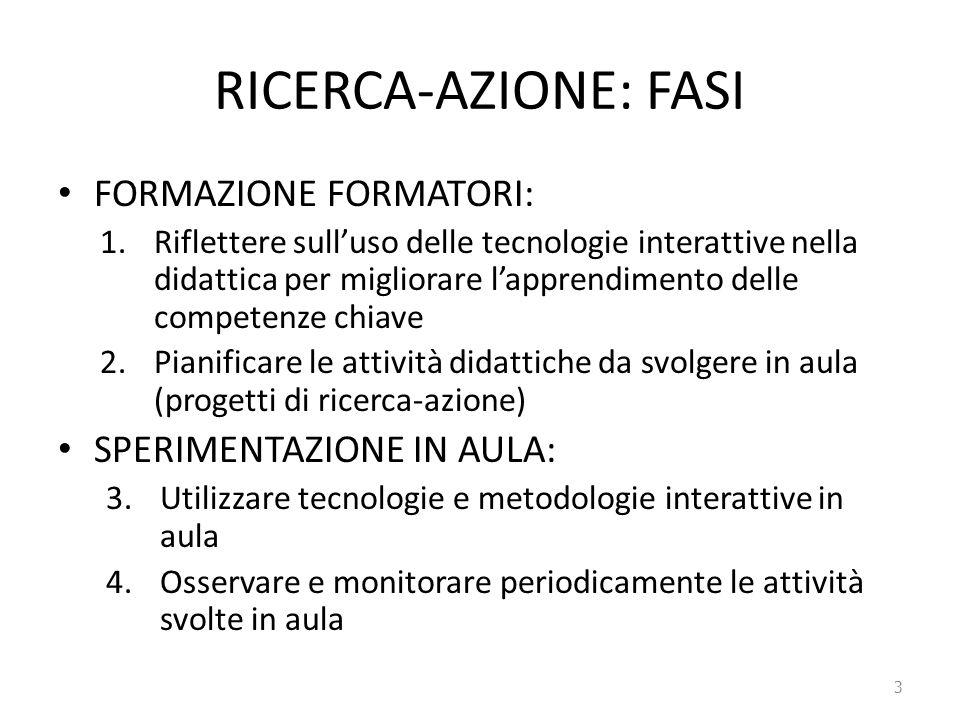 RICERCA-AZIONE: FASI FORMAZIONE FORMATORI: SPERIMENTAZIONE IN AULA: