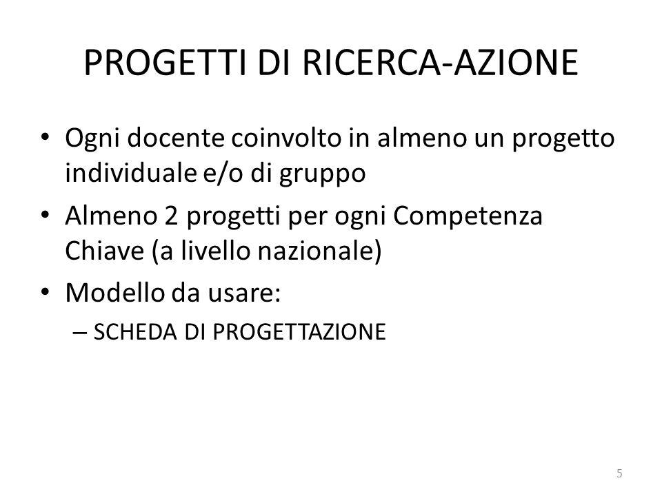 PROGETTI DI RICERCA-AZIONE