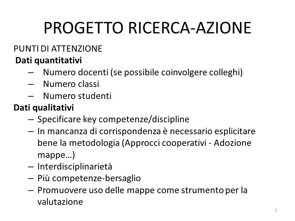 PROGETTO RICERCA-AZIONE