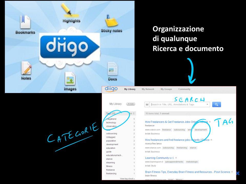 Organizzazione di qualunque Ricerca e documento