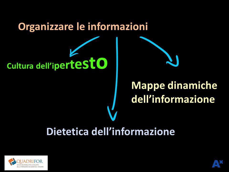 Organizzare le informazioni