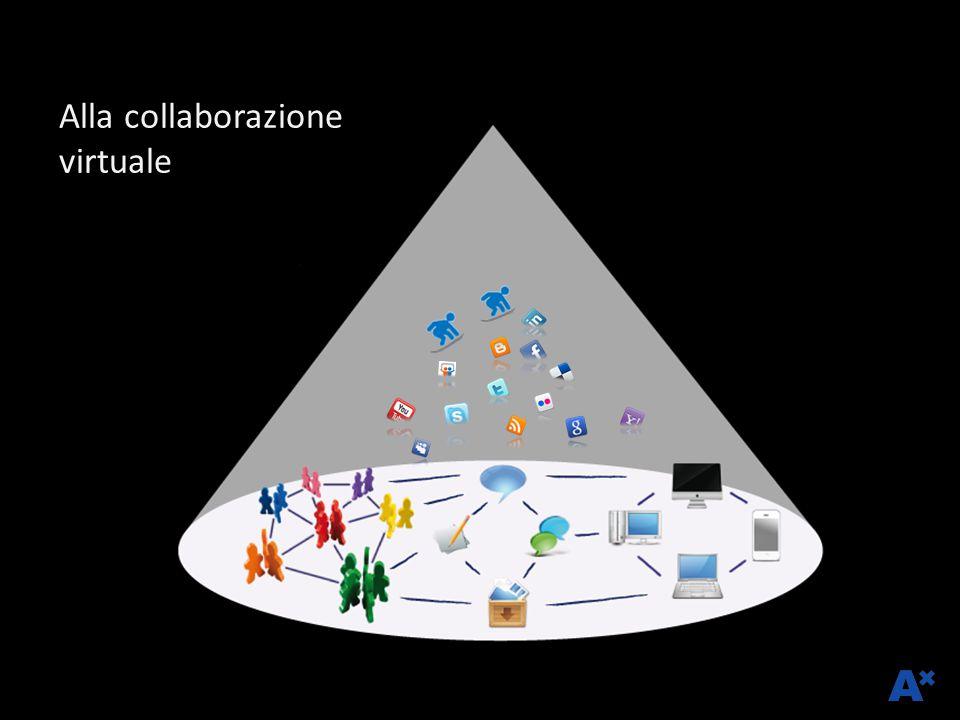 Alla collaborazione virtuale