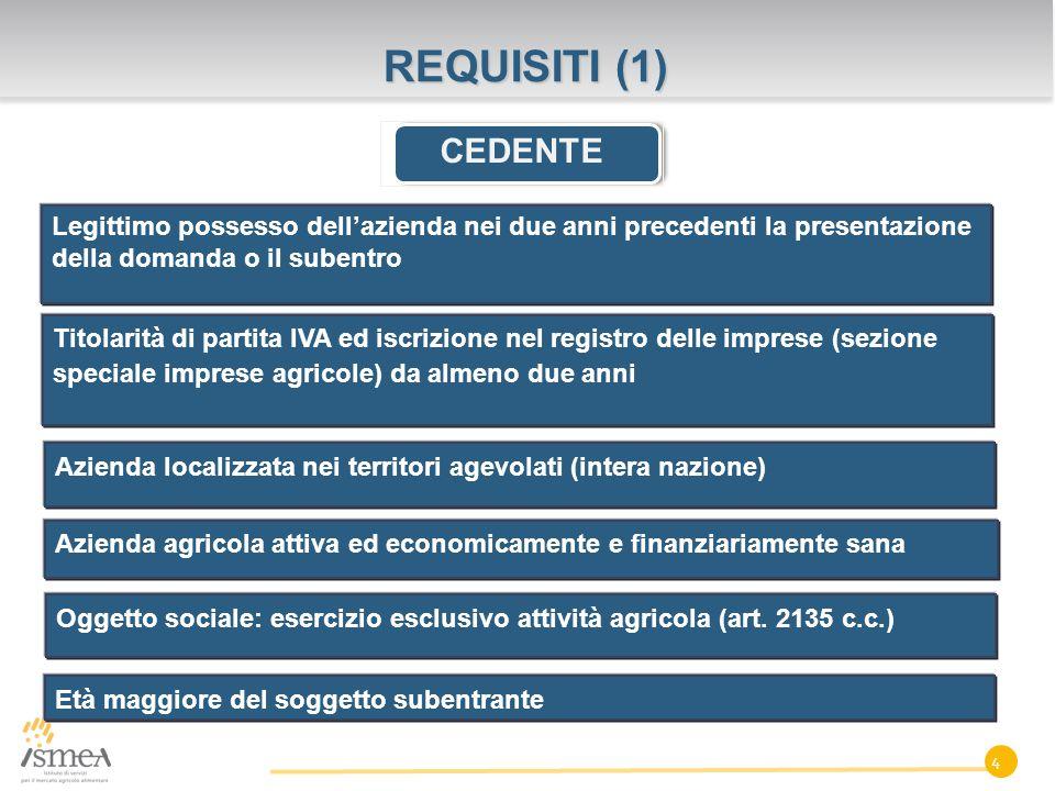 REQUISITI (1) CEDENTE. Legittimo possesso dell'azienda nei due anni precedenti la presentazione della domanda o il subentro.