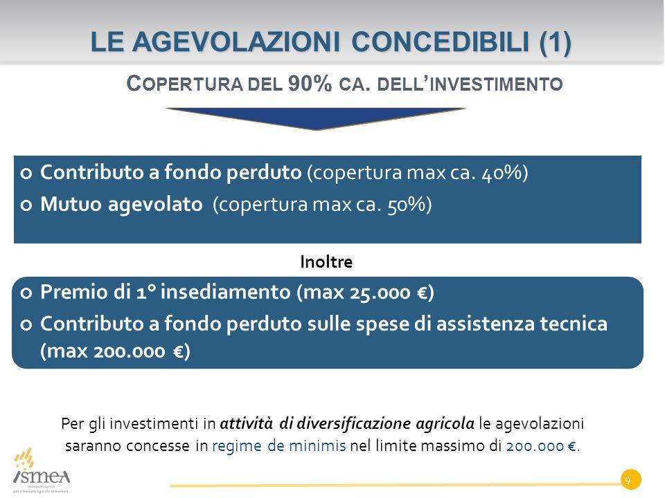 LE AGEVOLAZIONI CONCEDIBILI (1)
