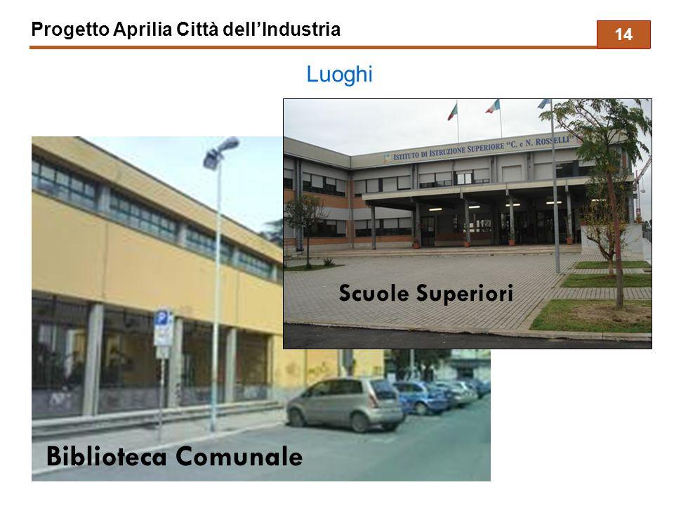 Biblioteca Comunale Scuole Superiori Luoghi