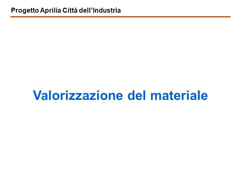 Valorizzazione del materiale