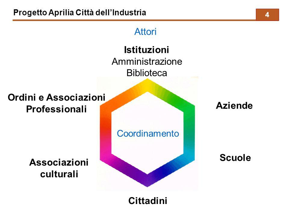 Ordini e Associazioni Professionali Associazioni culturali