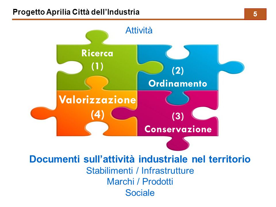 Documenti sull'attività industriale nel territorio