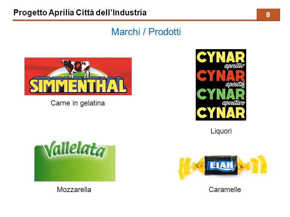 Marchi / Prodotti Progetto Aprilia Città dell'Industria 8