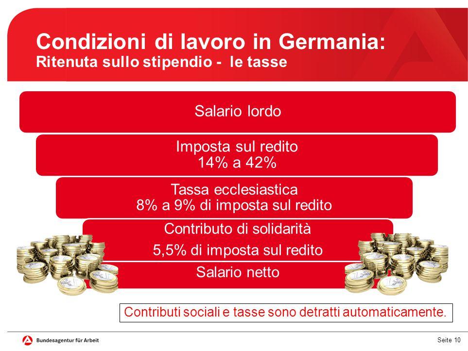 Condizioni di lavoro in Germania: