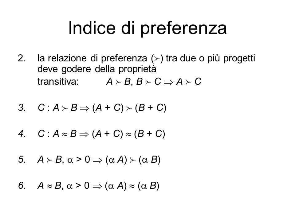 Indice di preferenza 2. la relazione di preferenza () tra due o più progetti deve godere della proprietà.
