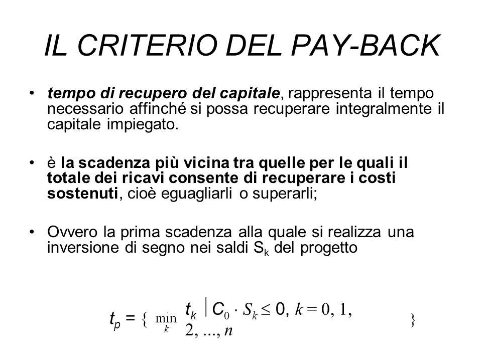 IL CRITERIO DEL PAY-BACK