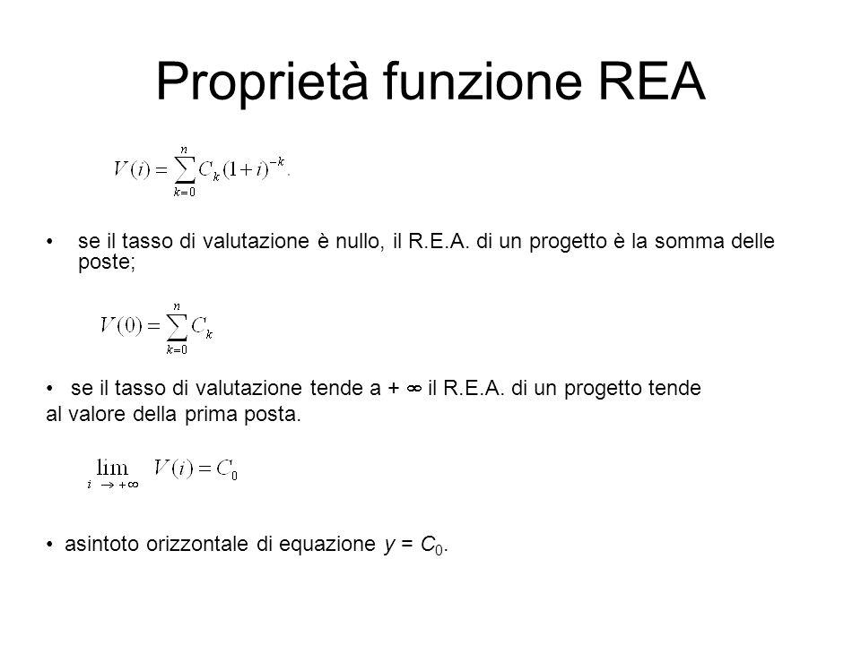 Proprietà funzione REA