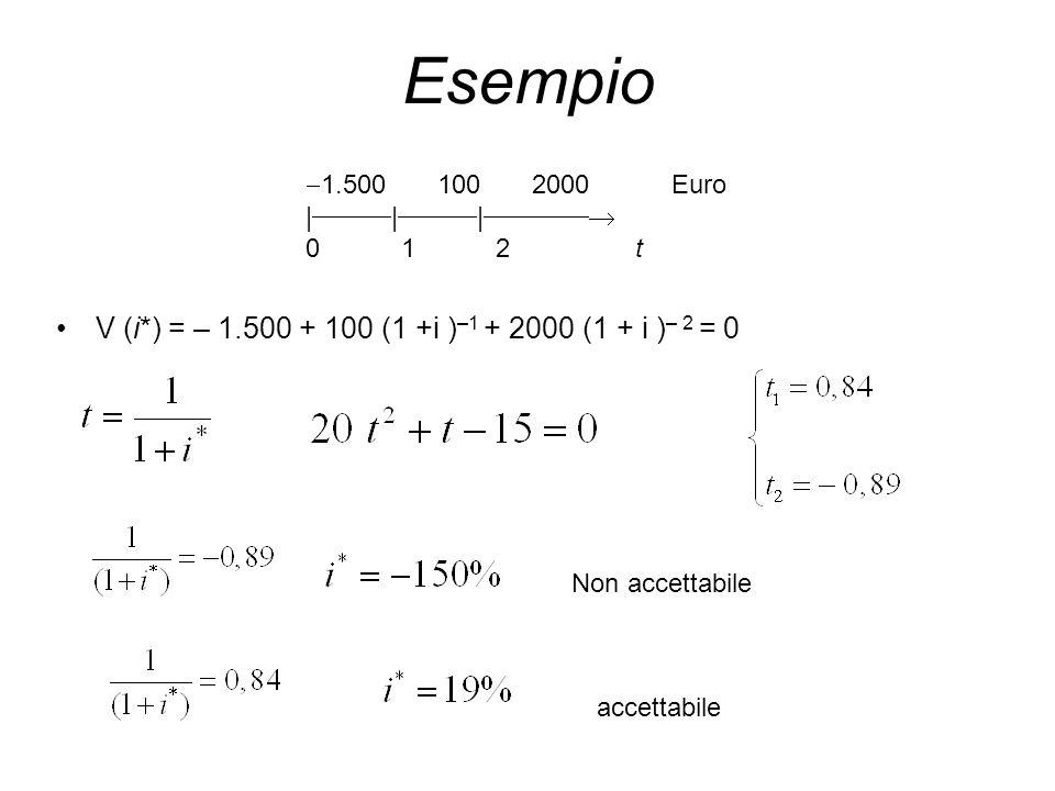 Esempio V (i*) = – 1.500 + 100 (1 +i )–1 + 2000 (1 + i )– 2 = 0