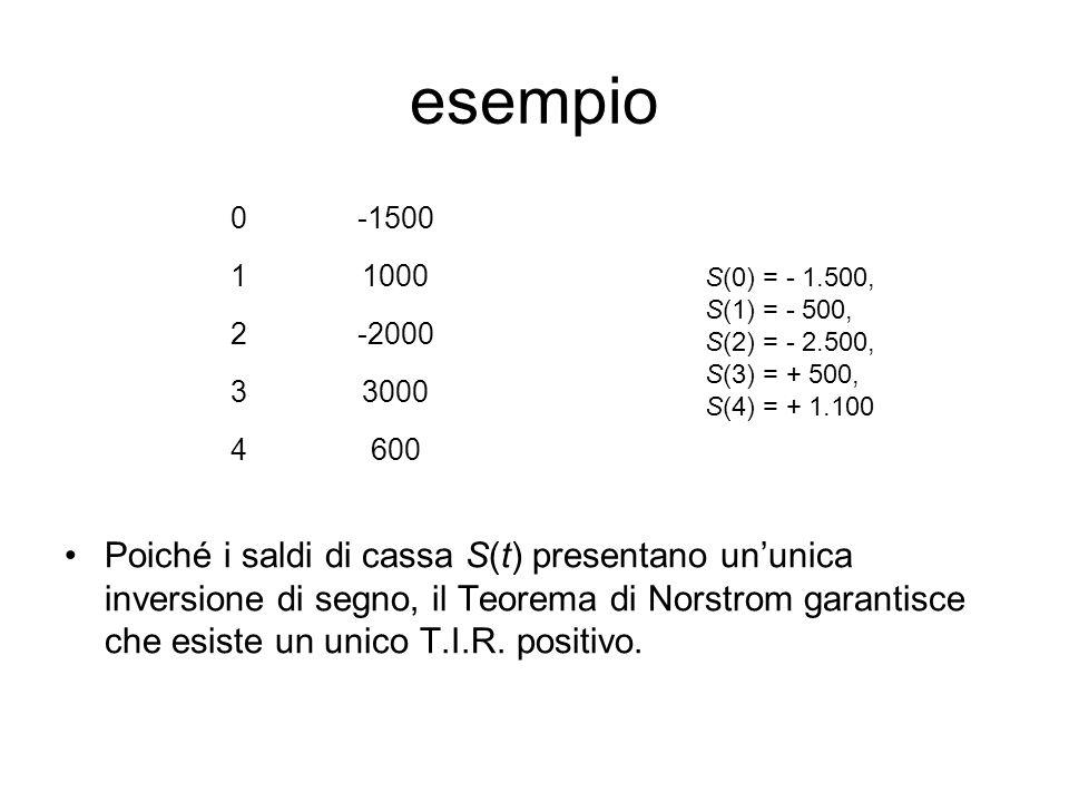 esempio -1500. 1. 1000. 2. -2000. 3. 3000. 4. 600. S(0) = - 1.500, S(1) = - 500, S(2) = - 2.500,