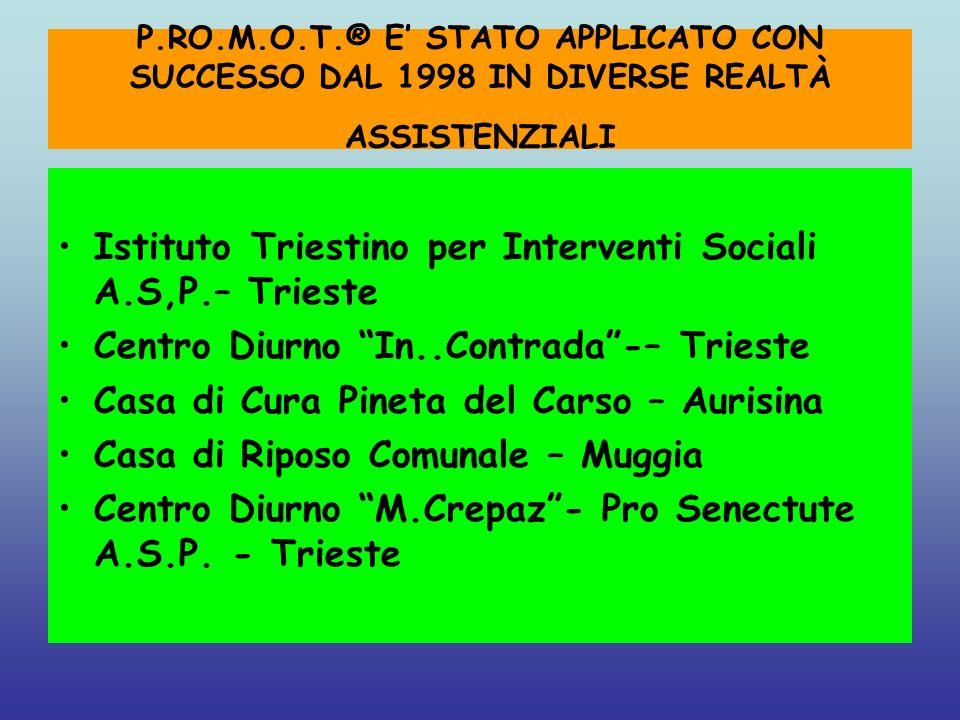 Istituto Triestino per Interventi Sociali A.S,P.– Trieste