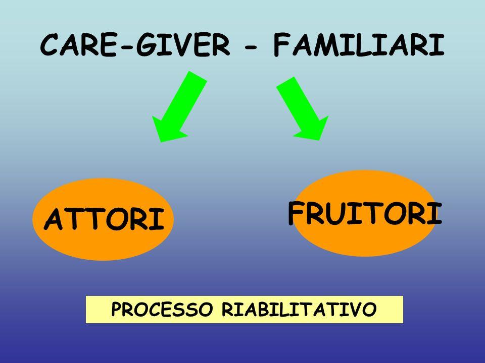CARE-GIVER - FAMILIARI