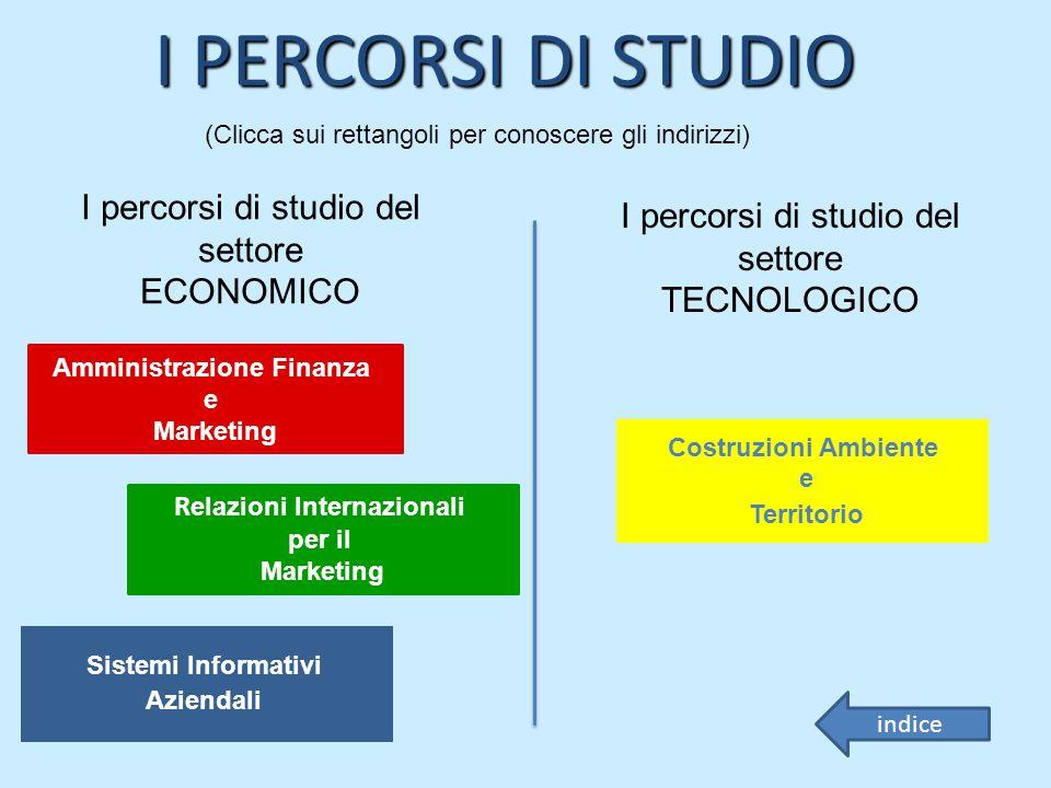 Amministrazione Finanza Relazioni Internazionali