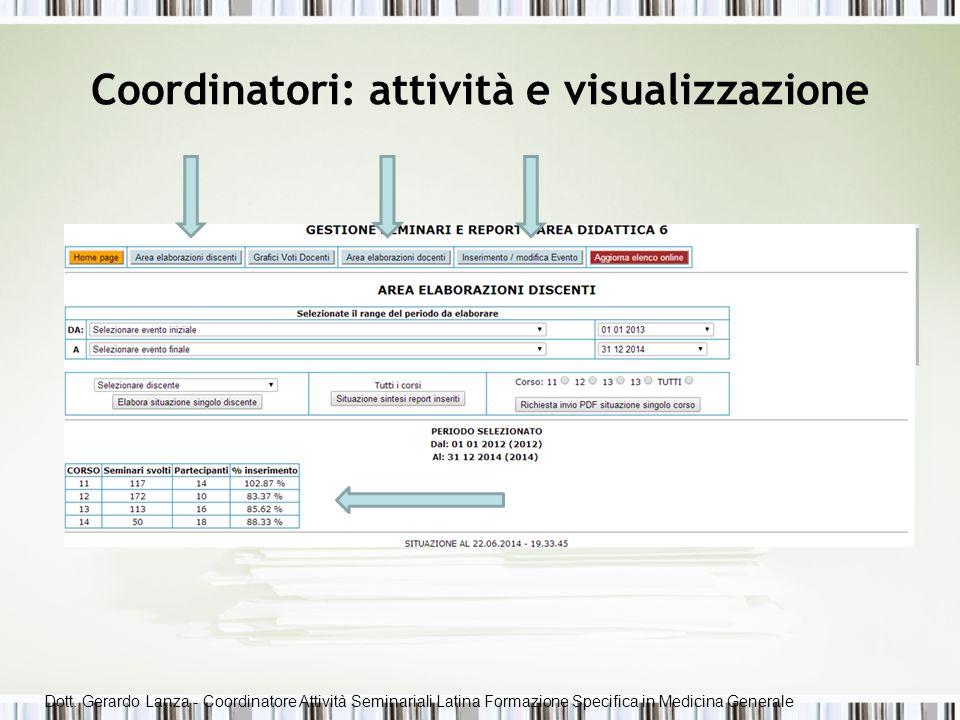 Coordinatori: attività e visualizzazione