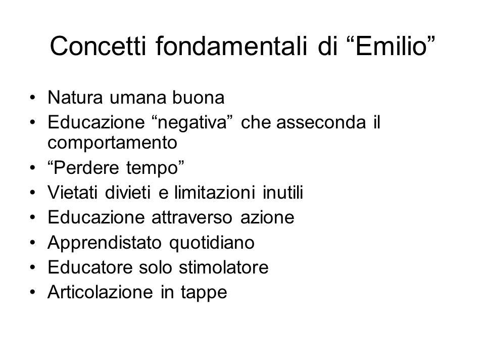 Concetti fondamentali di Emilio
