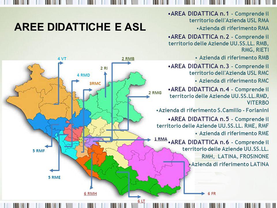 AREA DIDATTICA n.1 - Comprende il territorio dell Azienda USL RMA
