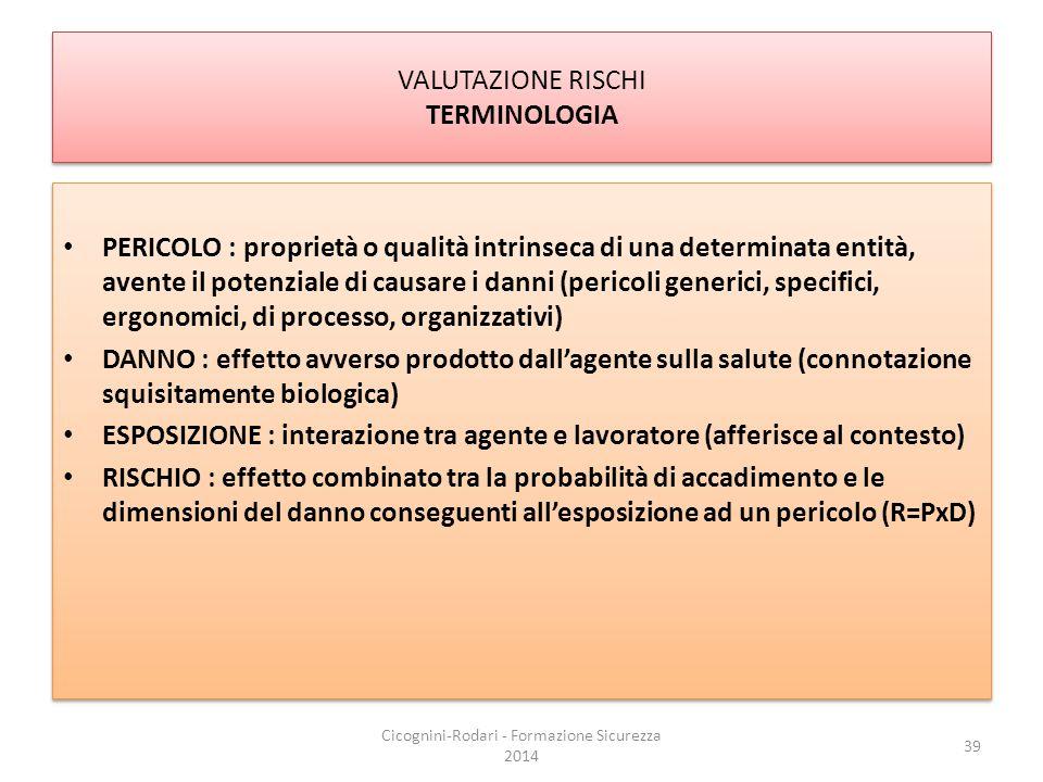VALUTAZIONE RISCHI TERMINOLOGIA