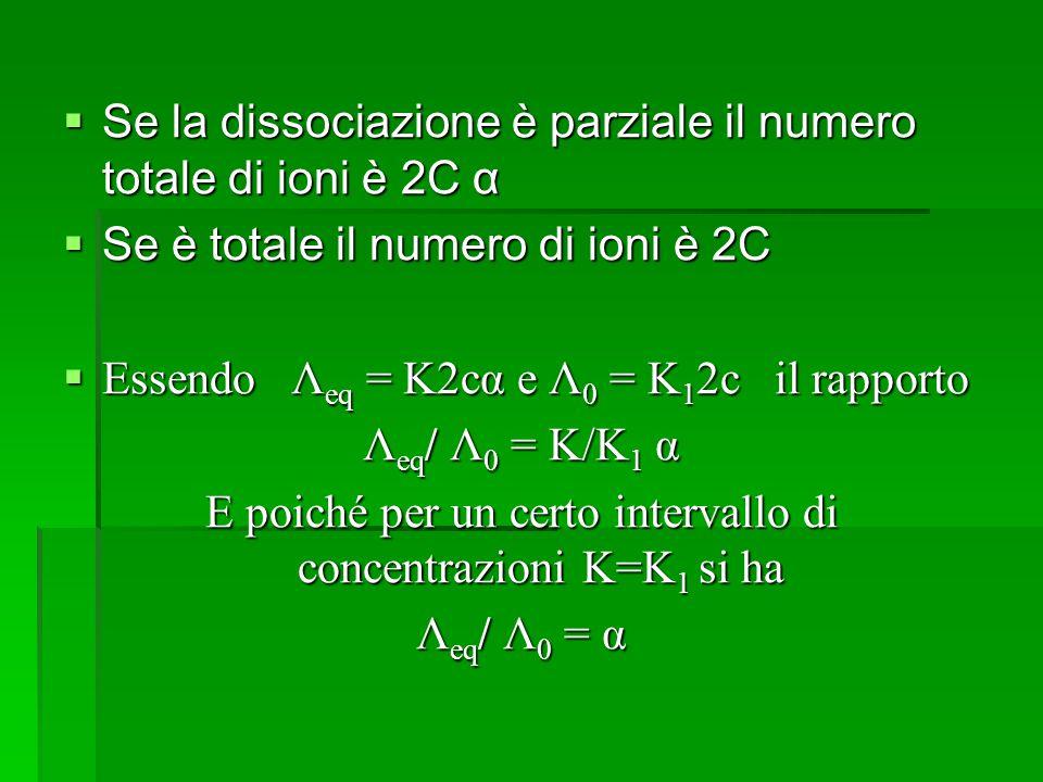 E poiché per un certo intervallo di concentrazioni K=K1 si ha