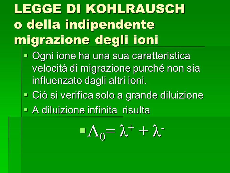 LEGGE DI KOHLRAUSCH o della indipendente migrazione degli ioni