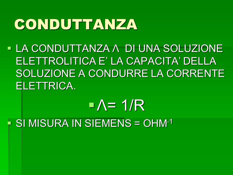 CONDUTTANZA LA CONDUTTANZA Λ DI UNA SOLUZIONE ELETTROLITICA E' LA CAPACITA' DELLA SOLUZIONE A CONDURRE LA CORRENTE ELETTRICA.