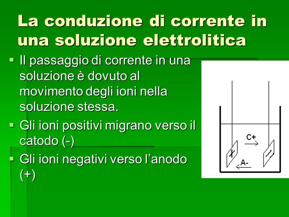 La conduzione di corrente in una soluzione elettrolitica